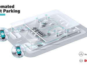 PICS: Bosch and Mercedes unveil self-parking cars