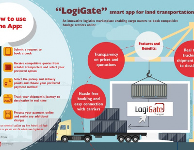 Dubai Trade improves transport and warehousing with LogiGate