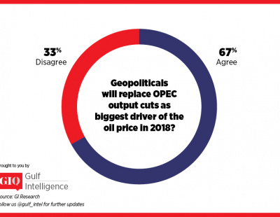 Geopolitical tensions could give breakbulk a boost in 2018 says report