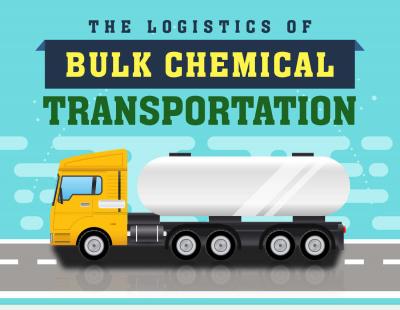 Big Pic: Chemical logistics infographic
