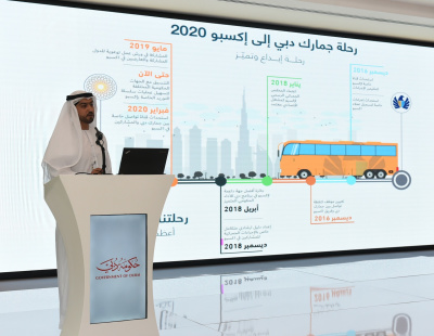 Dubai Customs begins Expo 2020 countdown