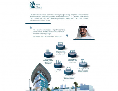 DAFZA launches incentive packages to support companies operating in the free zone