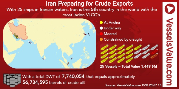 THE BIG PICTURE: Iran prepares for crude exports