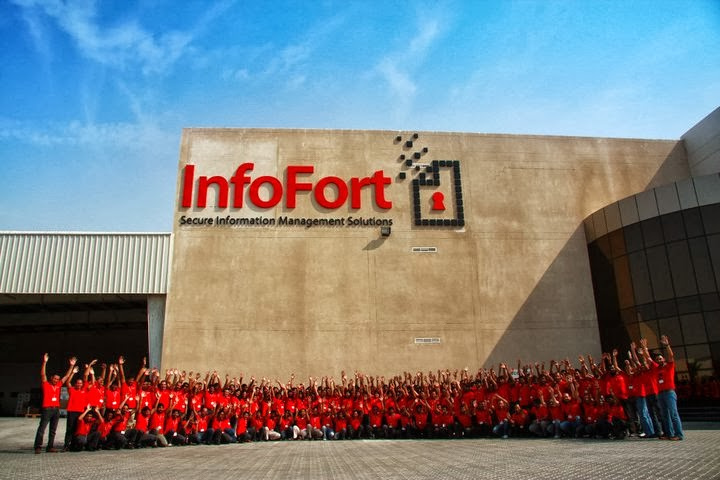 InfoFort today is the only company in in its industry that offers its wide range of data and information management solutions in 20 cities across the Middle East, Africa and Asia.
