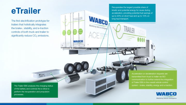Etrailer, Electric vehicle, Regenerative braking, Gcc, Wabco