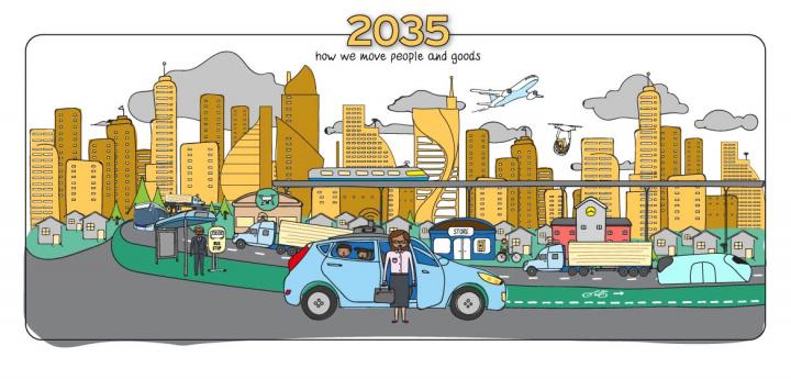 Australia, Freight, Transport, Environment