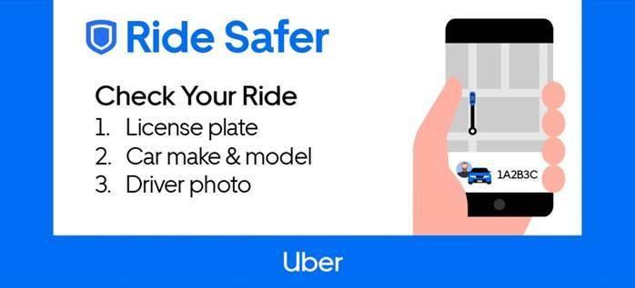 Uber, Transport, Safety
