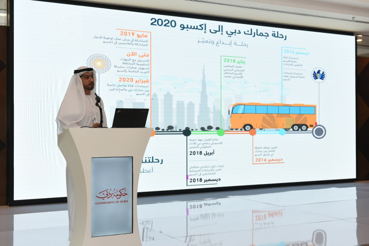 Dubai customs, Expo 2020